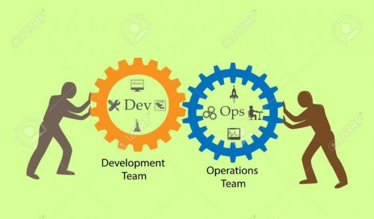 Desarrollo de Software con DevOps