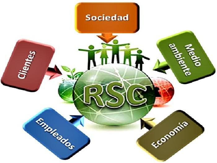 Online: Beca Maestría en Medio Ambiente y Responsabilidad Social OEA/Fondo Verde