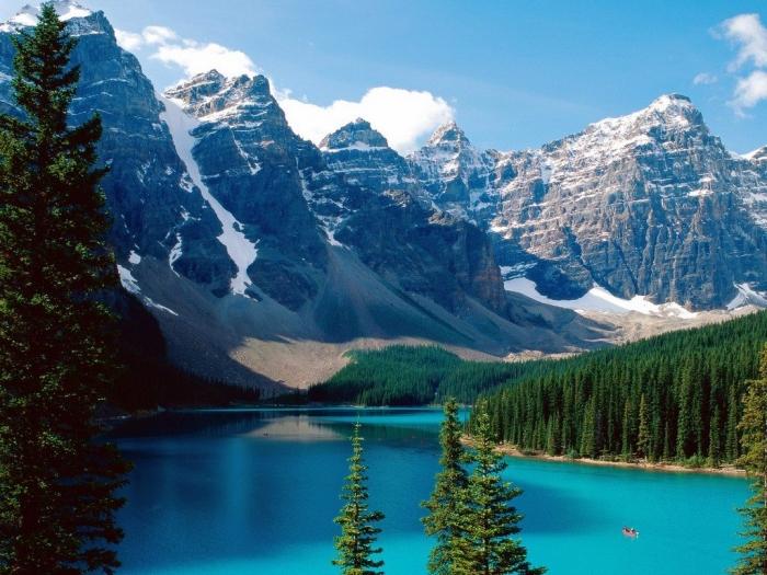 Canadá: Beca Doctorado en Diversas Áreas  Universidad  British Columbia
