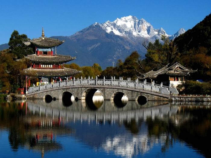 China: Beca Maestría en Idioma Chino Universidad de Pekín