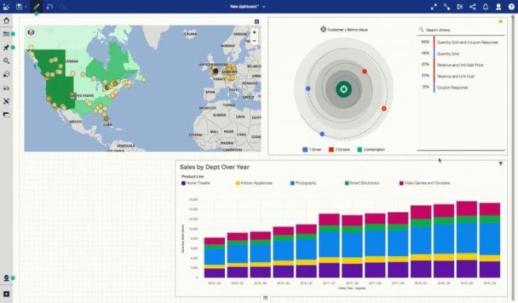 Visualización de Datos y Tableros con Excel y Cognos
